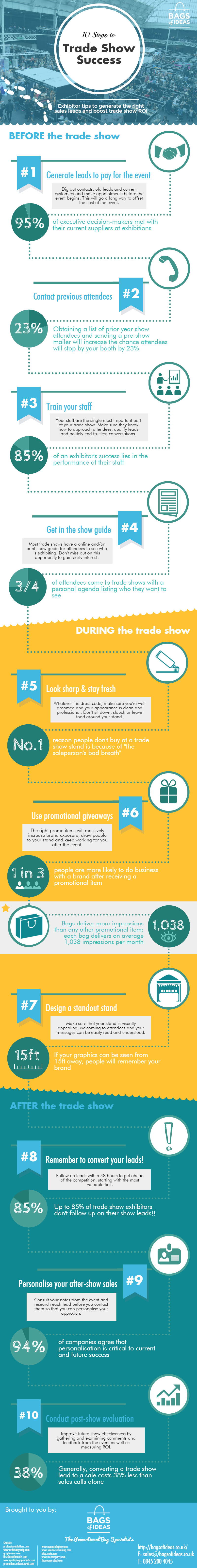 10 Steps to Trade Show Success Infographic